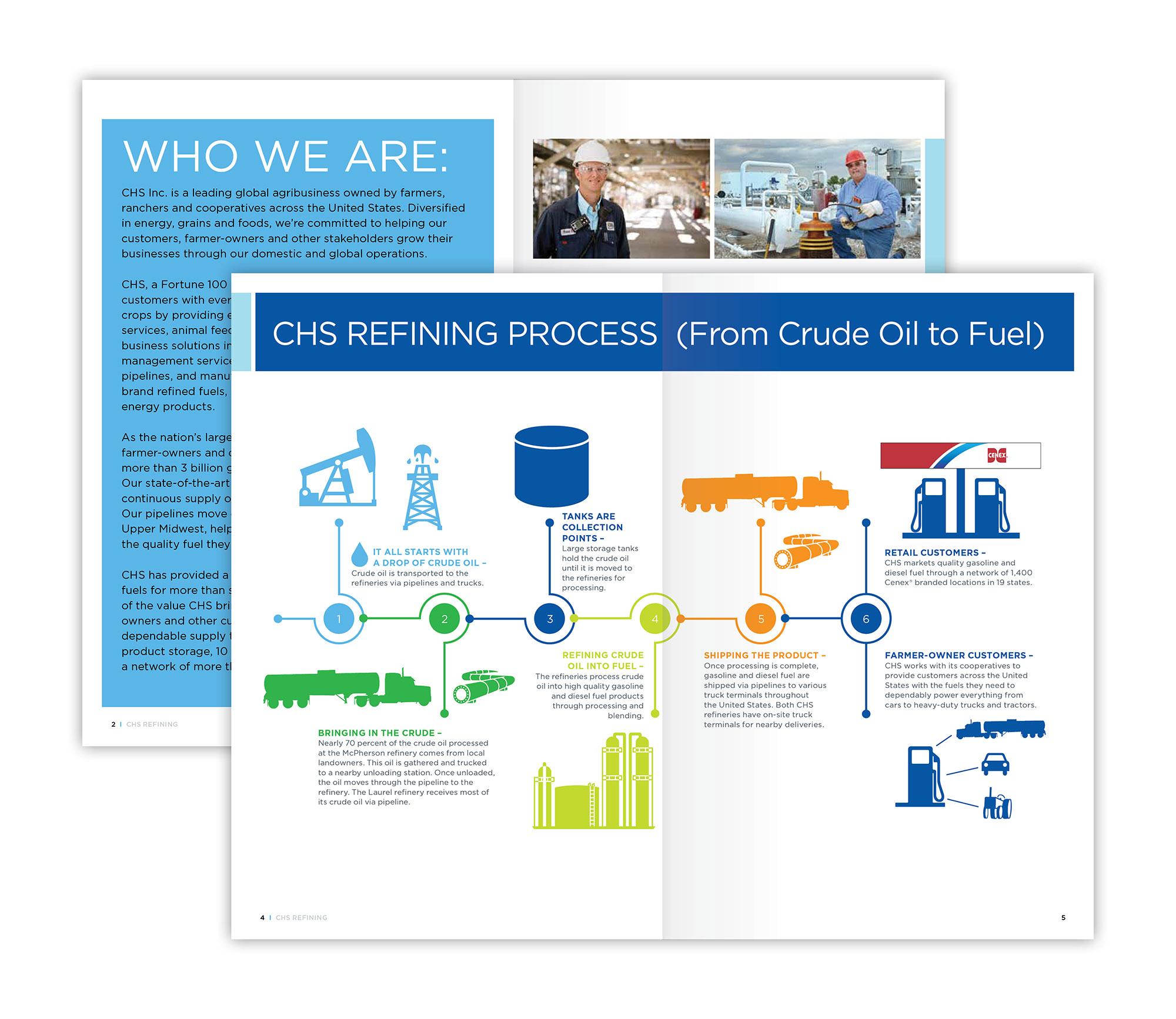 Brochure Design - Albarella Design